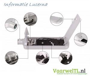 Informatie-Lucerna