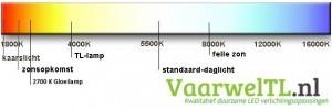 Kleurtemperatuur-overzicht-VaarwelTL-LED-300x99