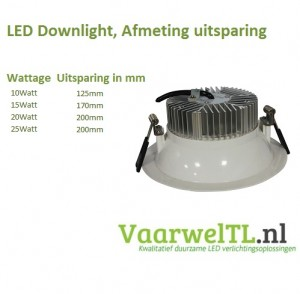 LED-Downlight-afmeting-uitsparing (1)