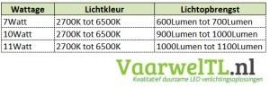 LED-G24-PL-vervanger-verbruik-en-lichtopbrengst-300x98