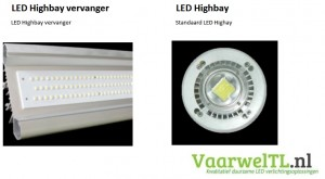 LED-Highbay-vervanger-warmte-management
